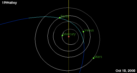 //neo.jpl.nasa.gov/orbits/
