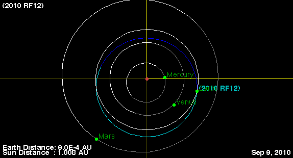 semi major axis of an asteroid - photo #39