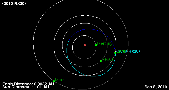 semi major axis of an asteroid - photo #13