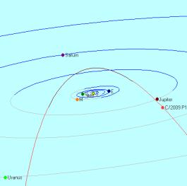 C2009P1_orbit