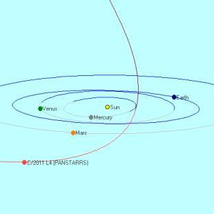C2011L4_orbit