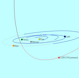 C2012F6_orbit