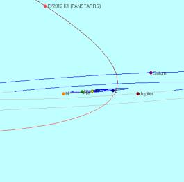 C2012K1_orbit