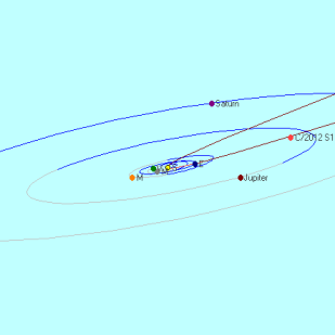 C2012S1_orbit