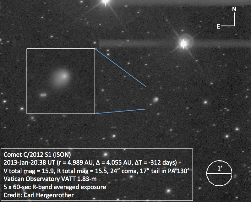 Comets from the vatt