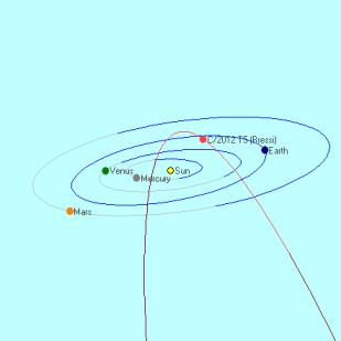 C2012T5_orbit