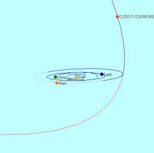 C2012V2_orbit