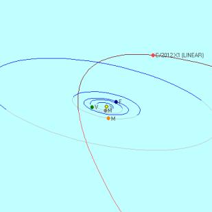 C2012X1_orbit