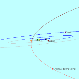 C2013A1_orbit